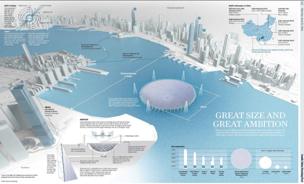 Great size and great ambition by SCMP